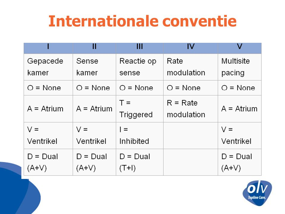 Internationale conventie