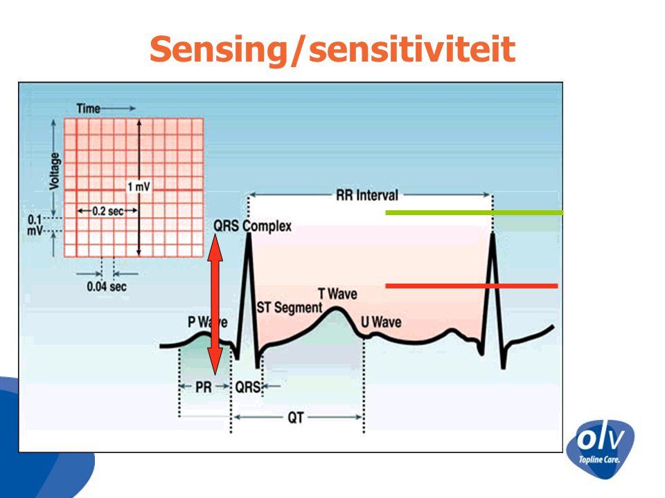 Sensing/sensitiviteit