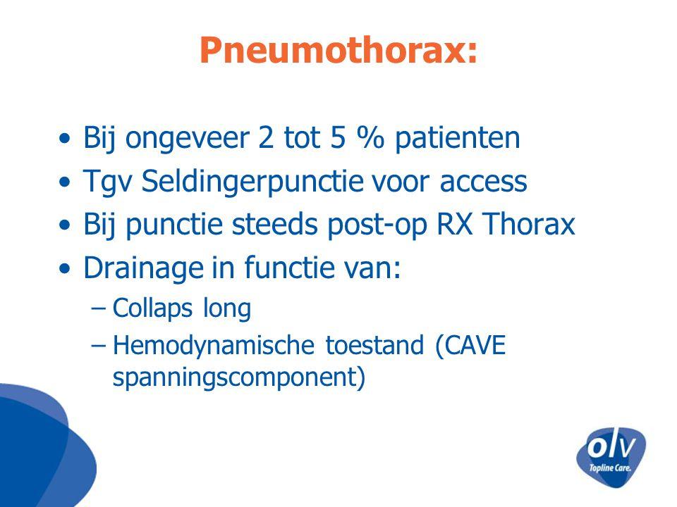 Pneumothorax: Bij ongeveer 2 tot 5 % patienten