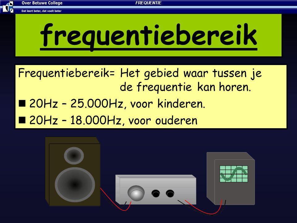 FREQUENTIE frequentiebereik. Frequentiebereik= Het gebied waar tussen je de frequentie kan horen.