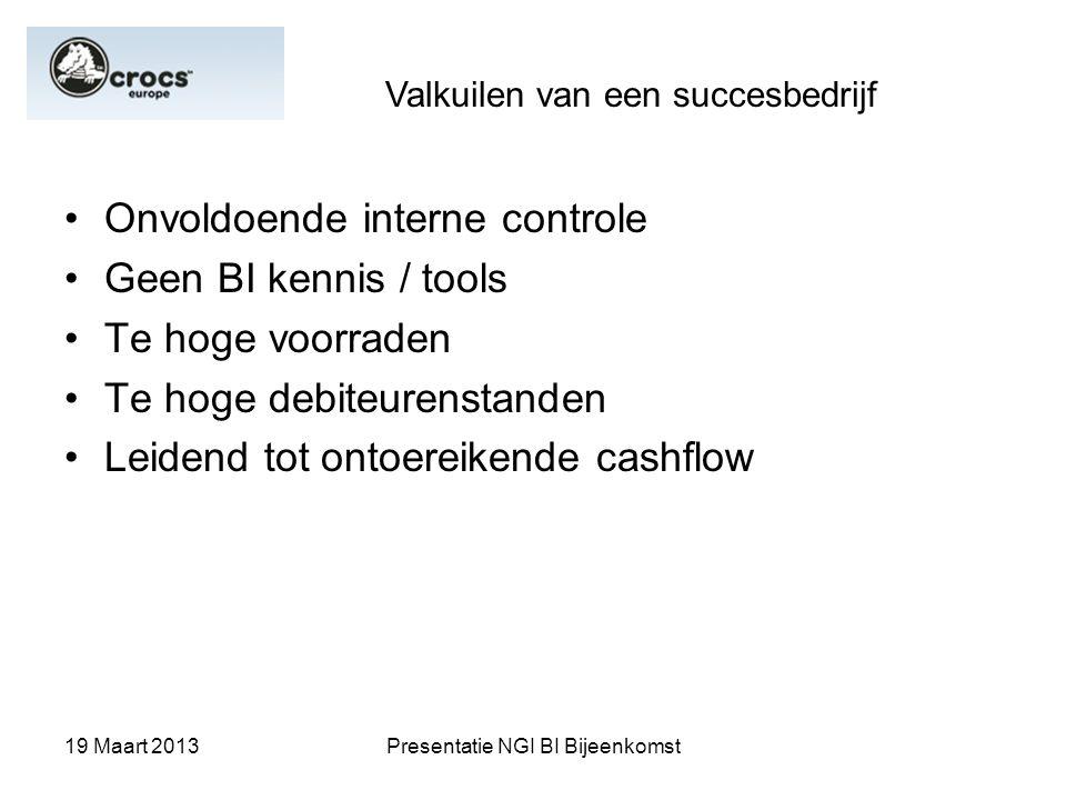 Onvoldoende interne controle Geen BI kennis / tools Te hoge voorraden