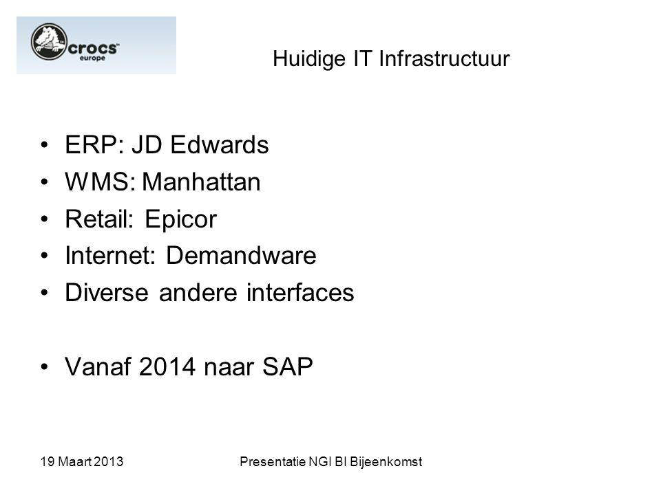 Diverse andere interfaces Vanaf 2014 naar SAP