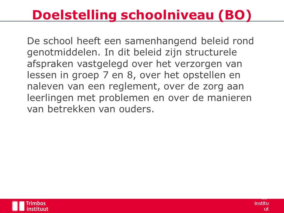 Doelstelling schoolniveau (BO)