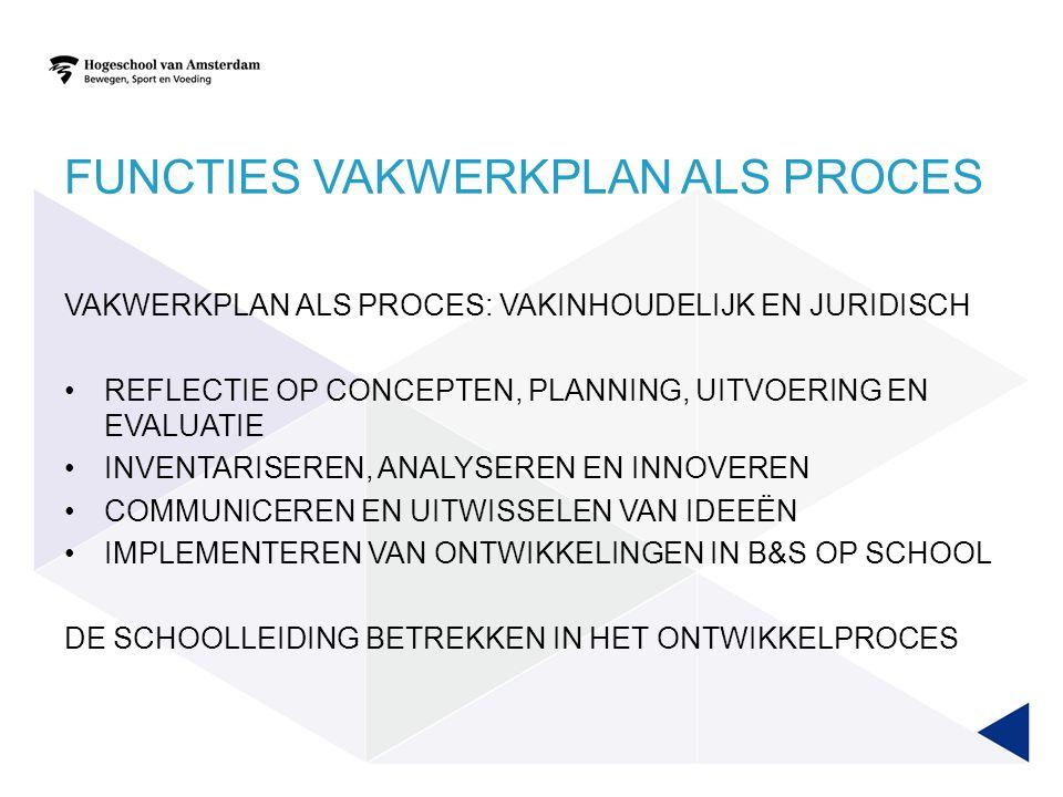 Functies vakwerkplan als proces