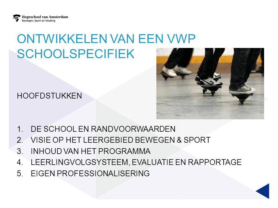 Ontwikkelen van een VWP schoolspecifiek