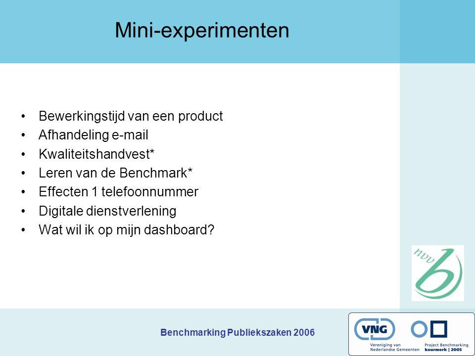 Mini-experimenten Bewerkingstijd van een product Afhandeling e-mail