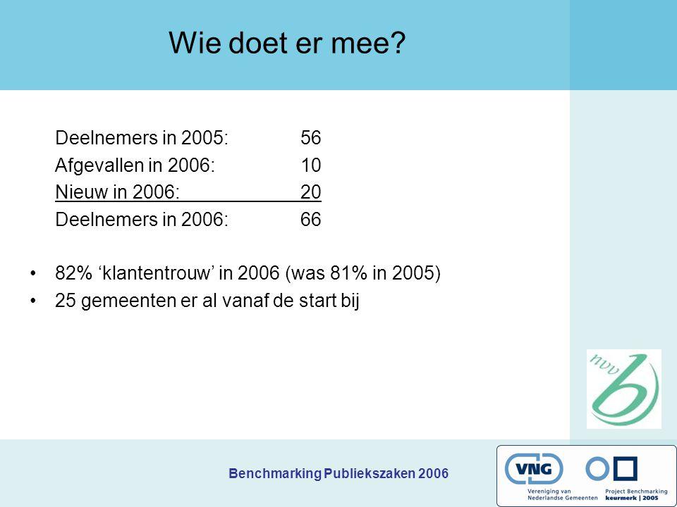 Wie doet er mee Deelnemers in 2005: 56 Afgevallen in 2006: 10