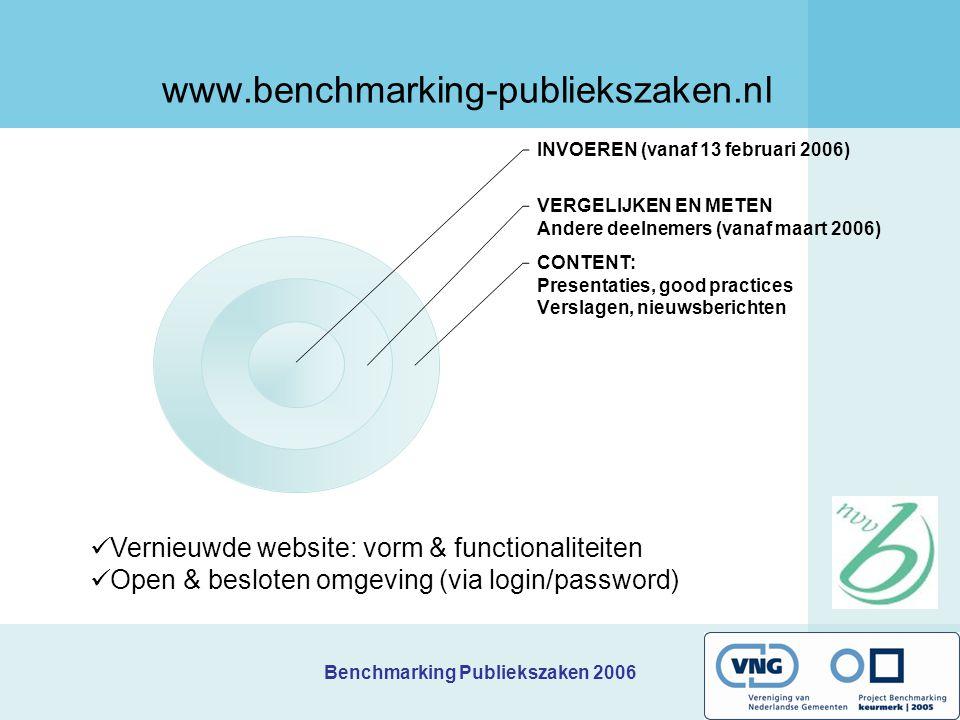 www.benchmarking-publiekszaken.nl Vernieuwde website: vorm & functionaliteiten.