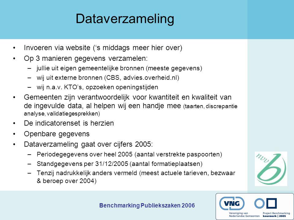 Dataverzameling Invoeren via website ('s middags meer hier over)