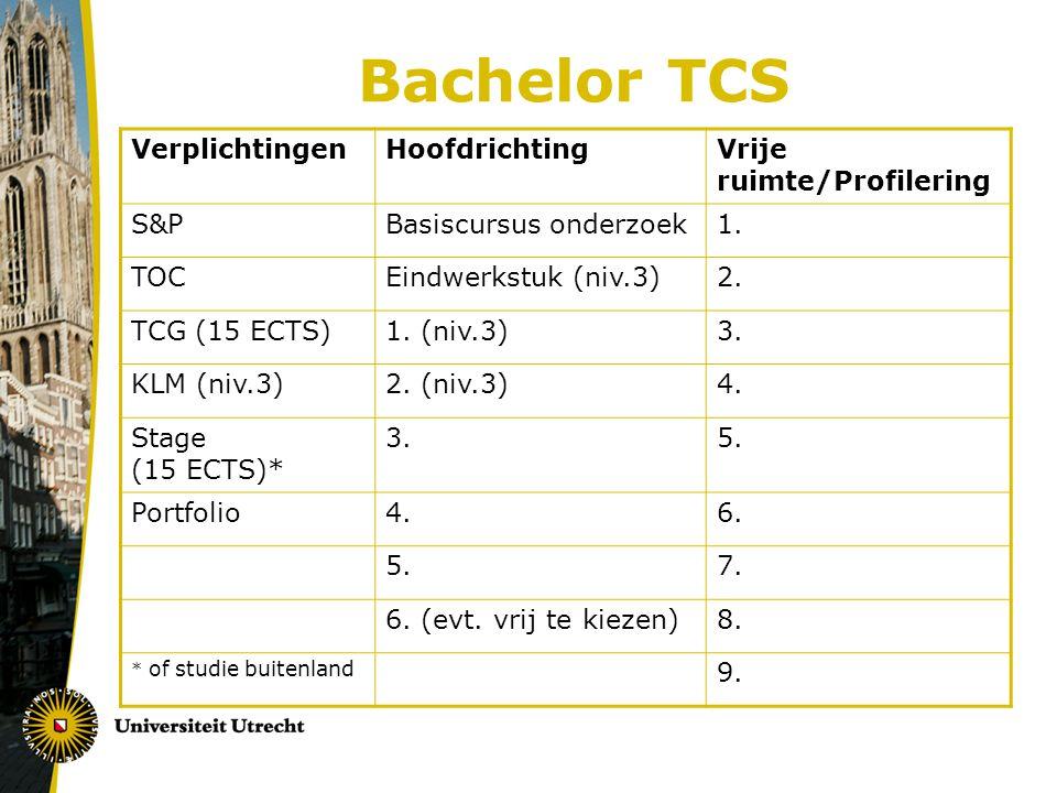 Bachelor TCS Verplichtingen Hoofdrichting Vrije ruimte/Profilering S&P
