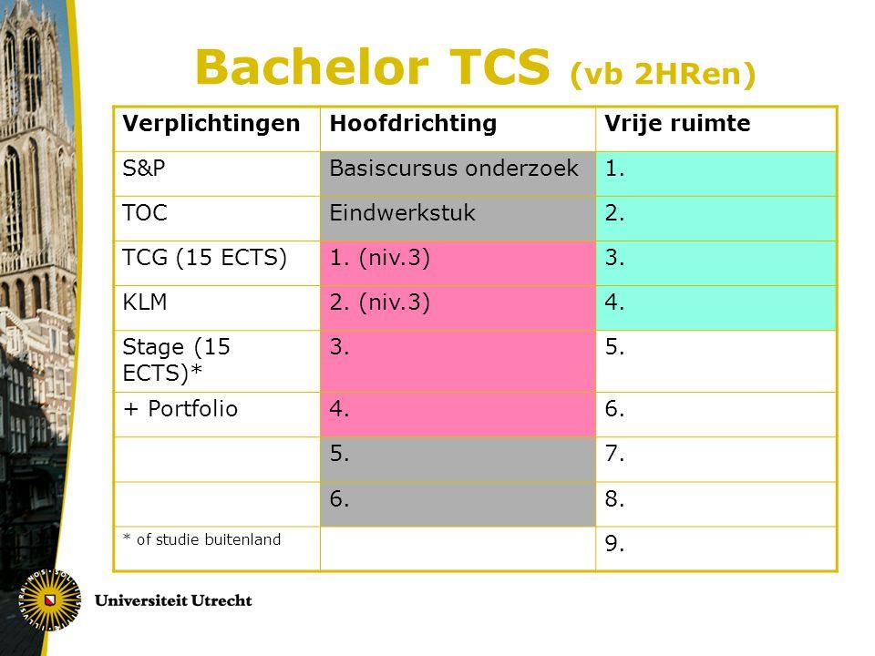 Bachelor TCS (vb 2HRen) Verplichtingen Hoofdrichting Vrije ruimte S&P