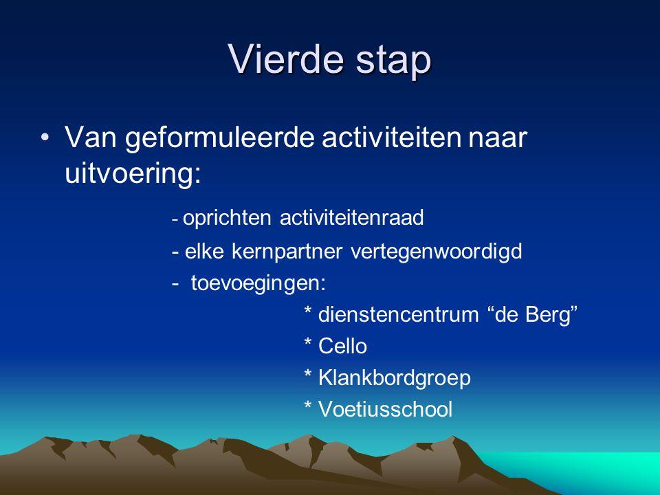Vierde stap Van geformuleerde activiteiten naar uitvoering:
