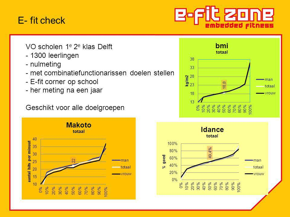 E- fit check VO scholen 1e 2e klas Delft 1300 leerlingen nulmeting