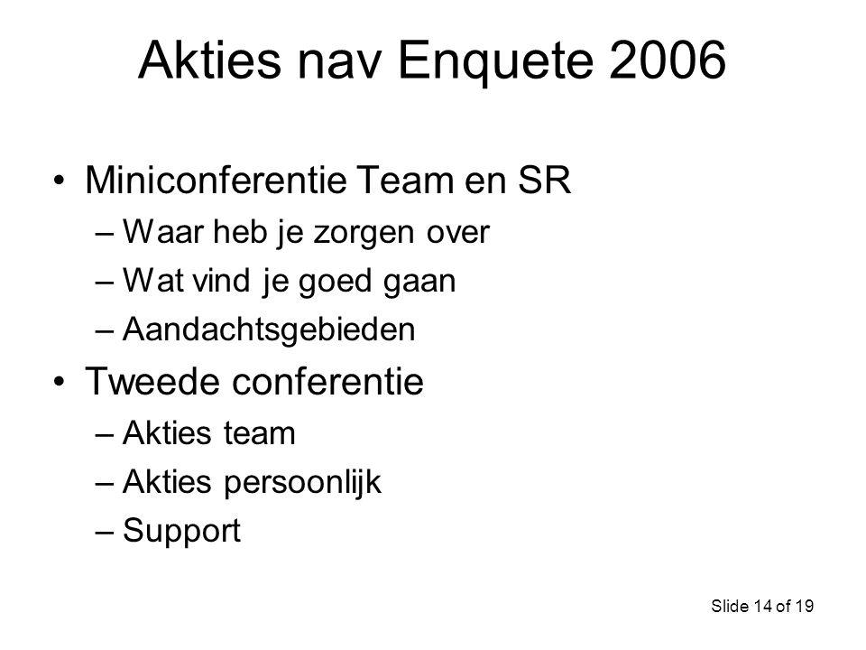 Akties nav Enquete 2006 Miniconferentie Team en SR Tweede conferentie