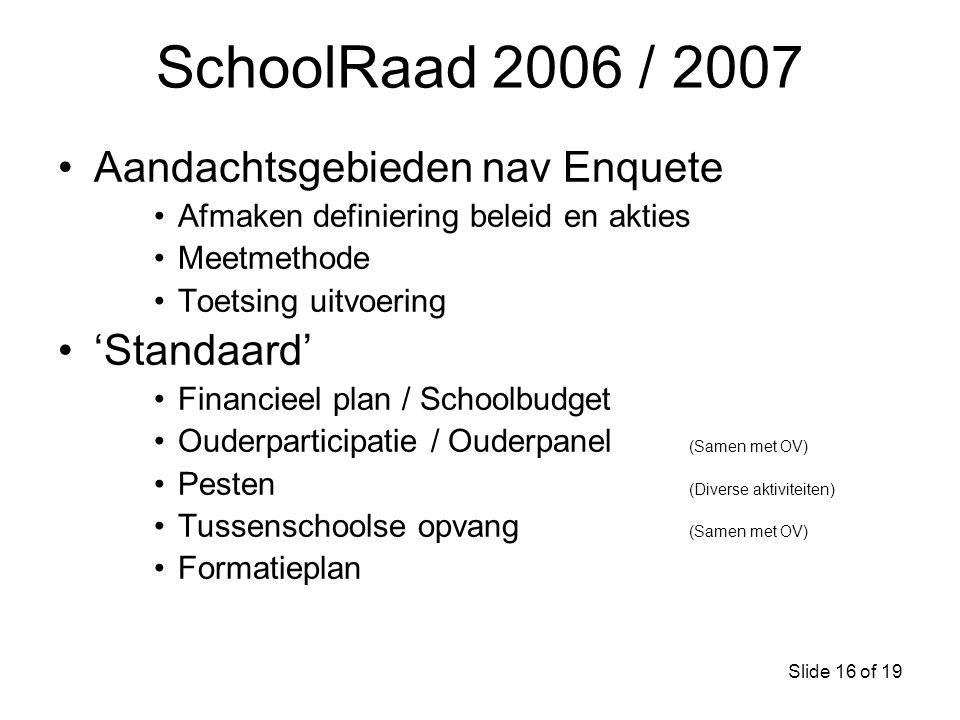 SchoolRaad 2006 / 2007 Aandachtsgebieden nav Enquete 'Standaard'