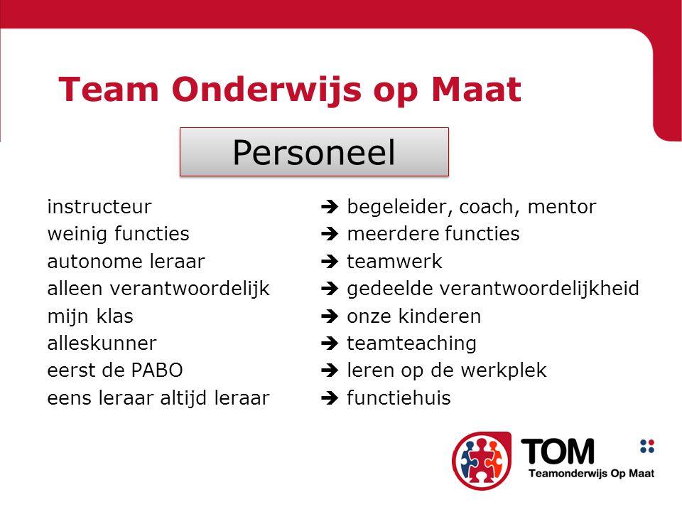 Personeel Team Onderwijs op Maat