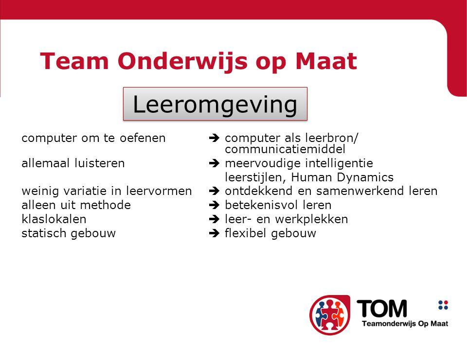 Leeromgeving Team Onderwijs op Maat