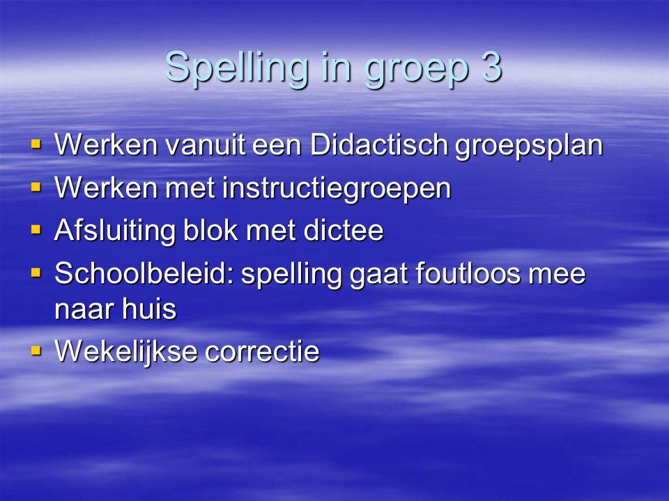 Spelling in groep 3 Werken vanuit een Didactisch groepsplan