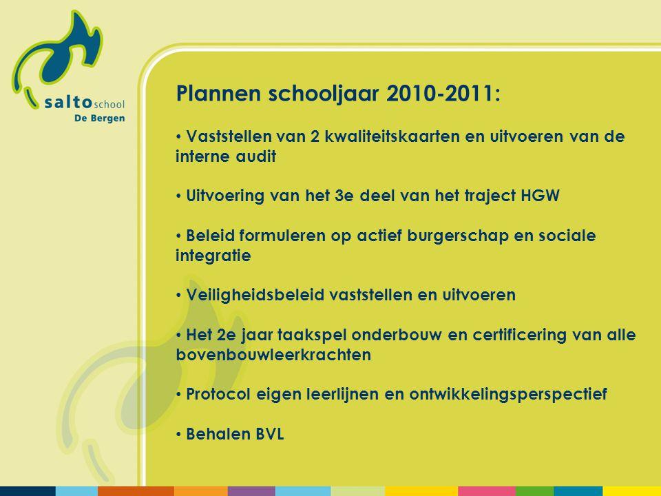 Plannen schooljaar 2010-2011: Vaststellen van 2 kwaliteitskaarten en uitvoeren van de interne audit.