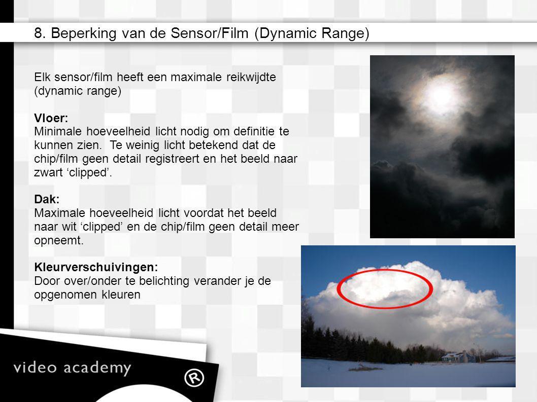 8. Beperking van de Sensor/Film (Dynamic Range)