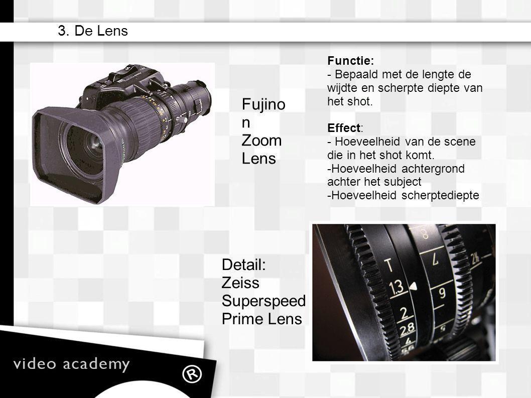 Fujinon Zoom Lens Detail: Zeiss Superspeed Prime Lens 3. De Lens