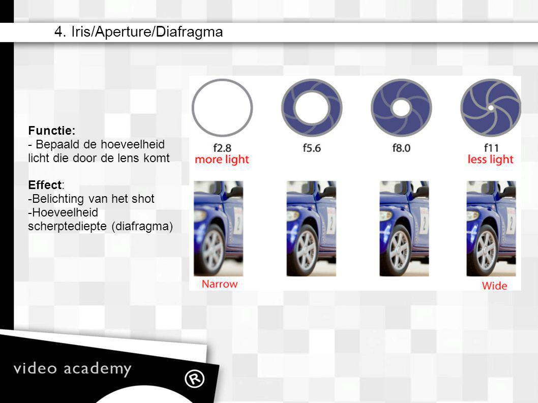 4. Iris/Aperture/Diafragma