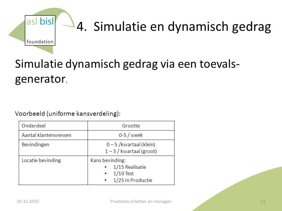 4. Simulatie en dynamisch gedrag