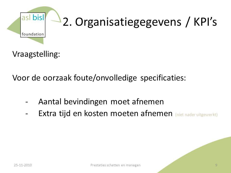 2. Organisatiegegevens / KPI's