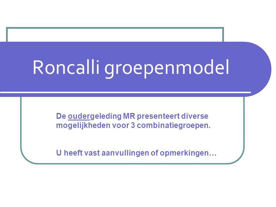 Roncalli groepenmodel