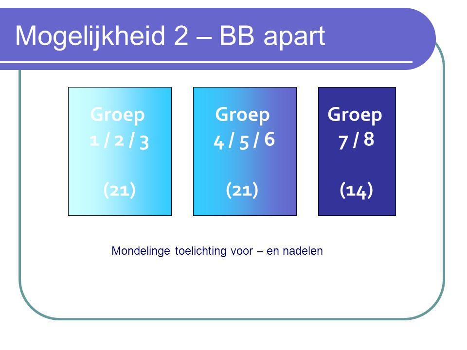 Mogelijkheid 2 – BB apart