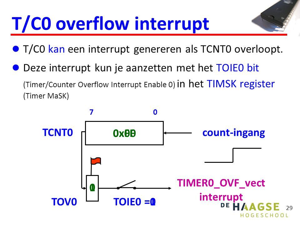 Timer/Counter0 Welke signalen kun je als ingang gebruiken