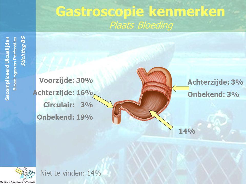 Gastroscopie kenmerken Plaats Bloeding