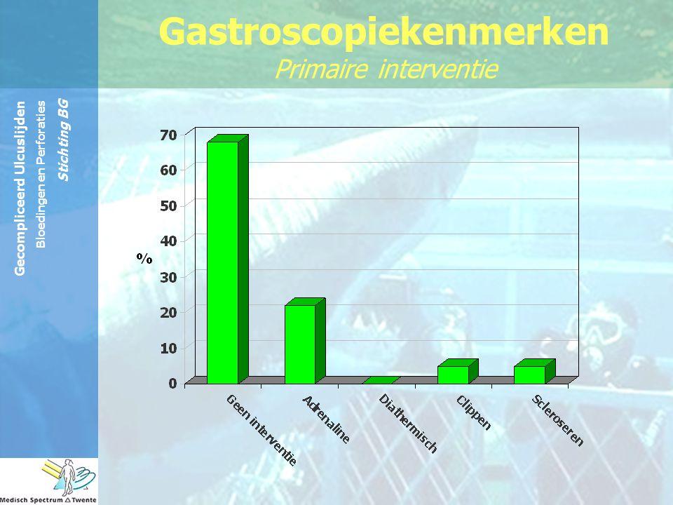 Gastroscopiekenmerken Primaire interventie