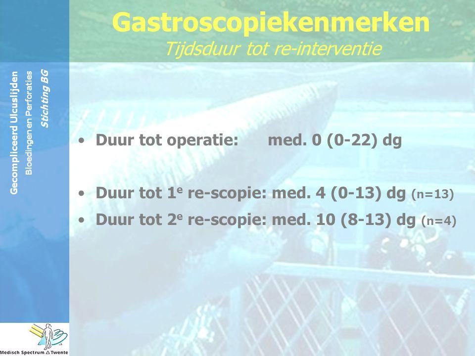 Gastroscopiekenmerken Tijdsduur tot re-interventie