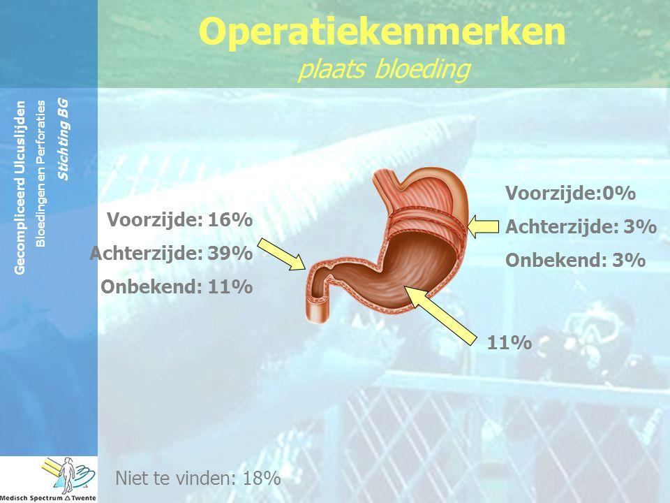 Operatiekenmerken plaats bloeding