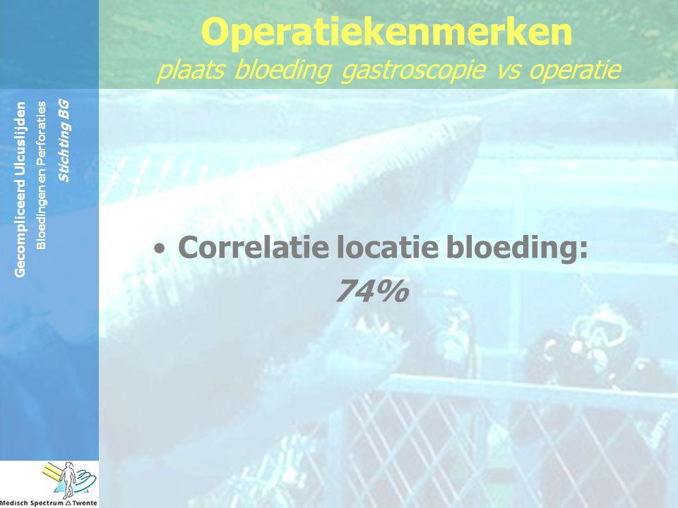 Correlatie locatie bloeding:
