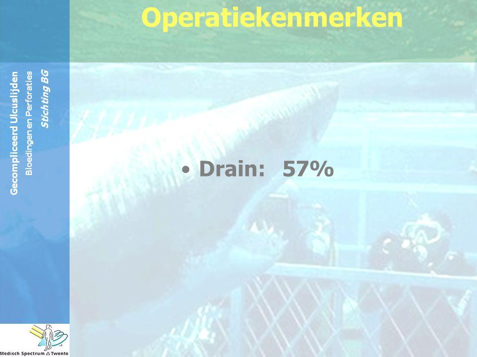 Operatiekenmerken Drain: 57%