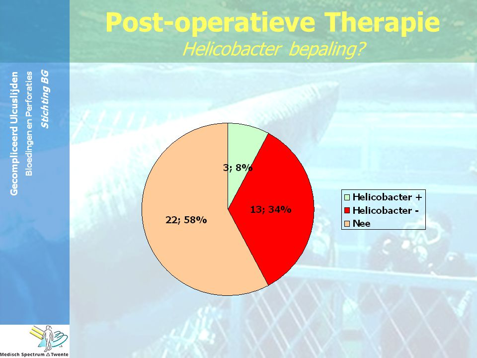 Post-operatieve Therapie Helicobacter bepaling