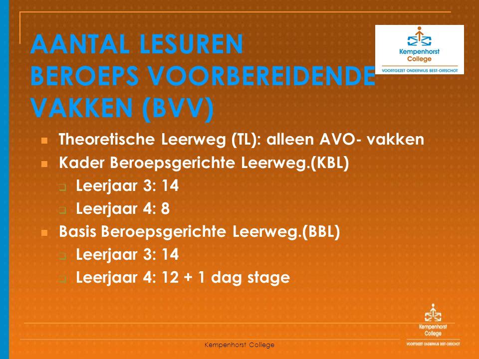 AANTAL LESUREN BEROEPS VOORBEREIDENDE VAKKEN (BVV)