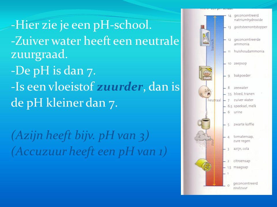 -Hier zie je een pH-school.
