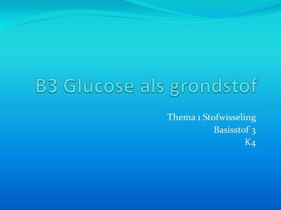 B3 Glucose als grondstof