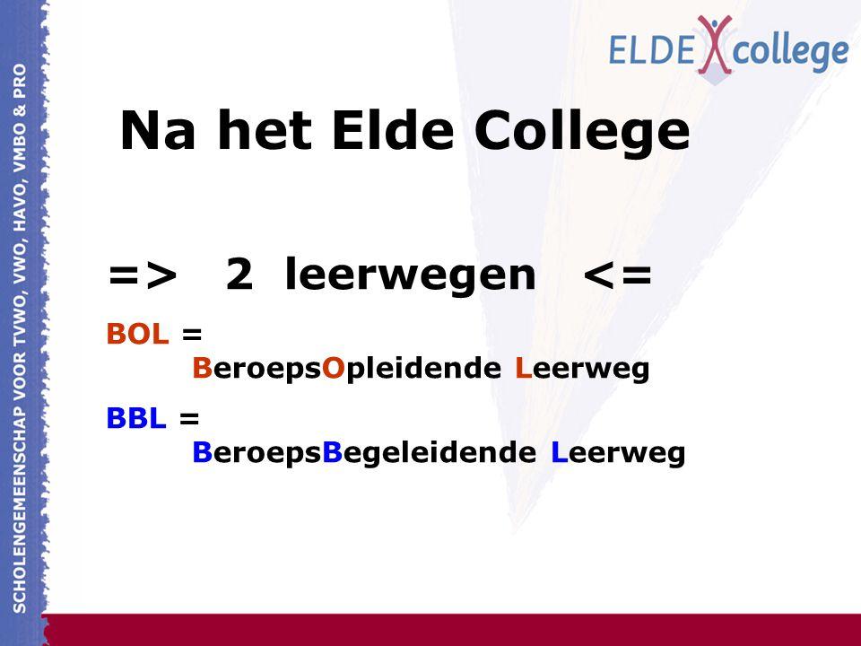 Na het Elde College => 2 leerwegen <= BOL =