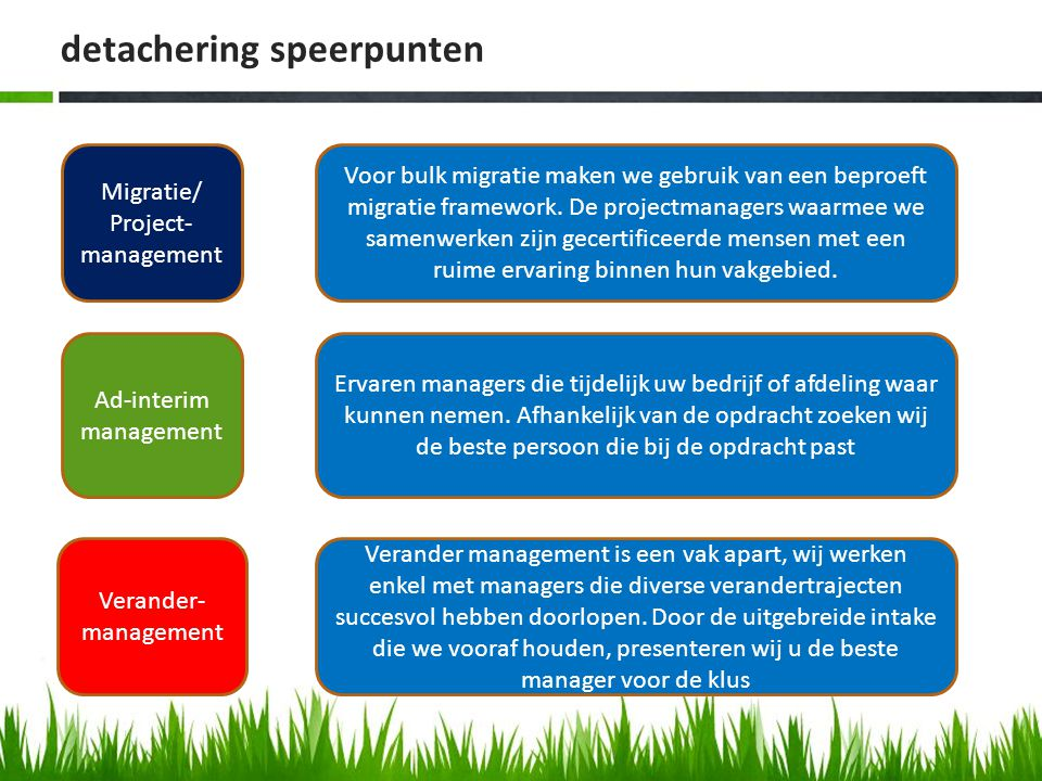 detachering speerpunten