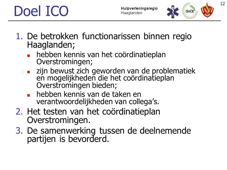 Doel ICO De betrokken functionarissen binnen regio Haaglanden;