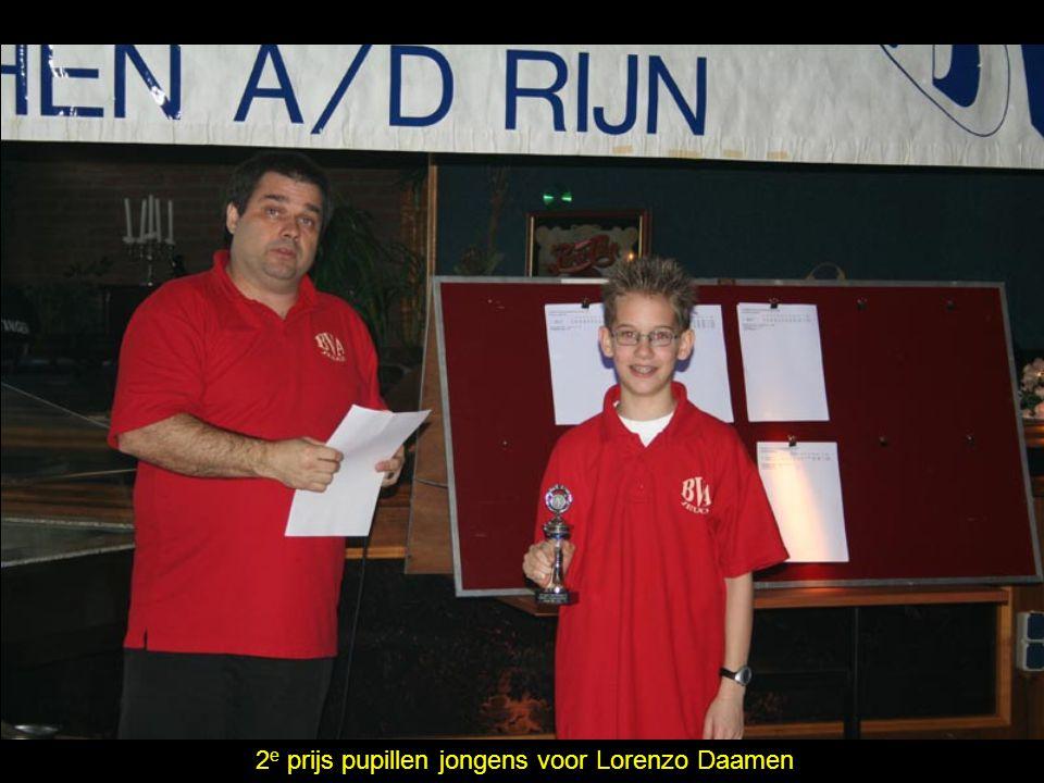 2e prijs pupillen jongens voor Lorenzo Daamen