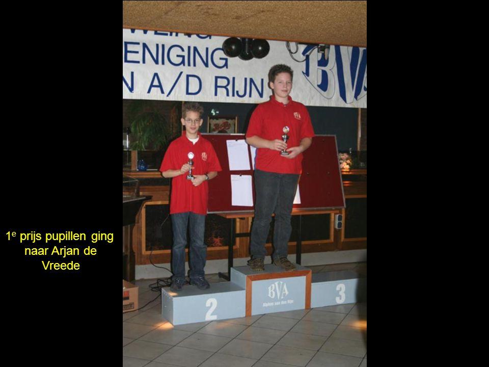 1e prijs pupillen ging naar Arjan de Vreede