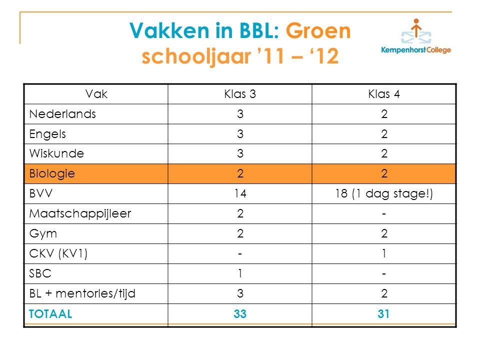 Vakken in BBL: Groen schooljaar '11 – '12