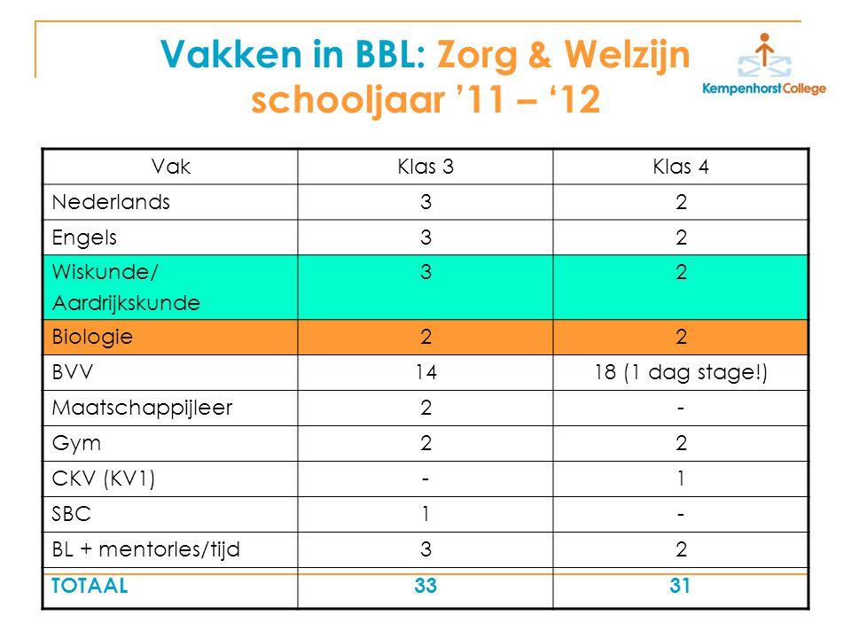 Vakken in BBL: Zorg & Welzijn schooljaar '11 – '12