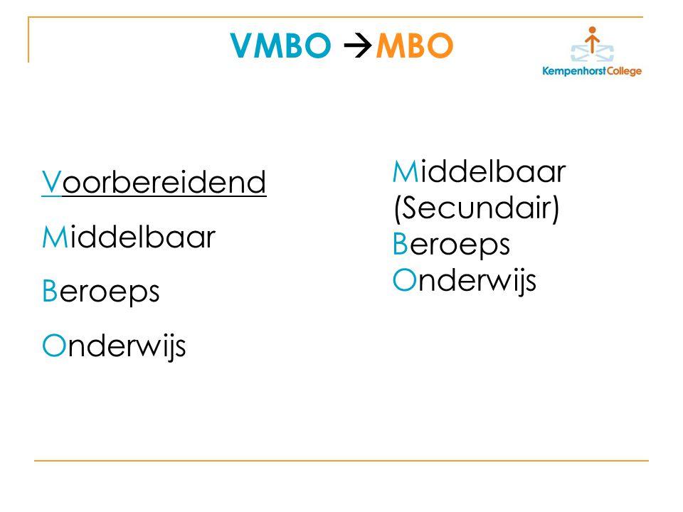 VMBO MBO Middelbaar Voorbereidend (Secundair) Middelbaar Beroeps