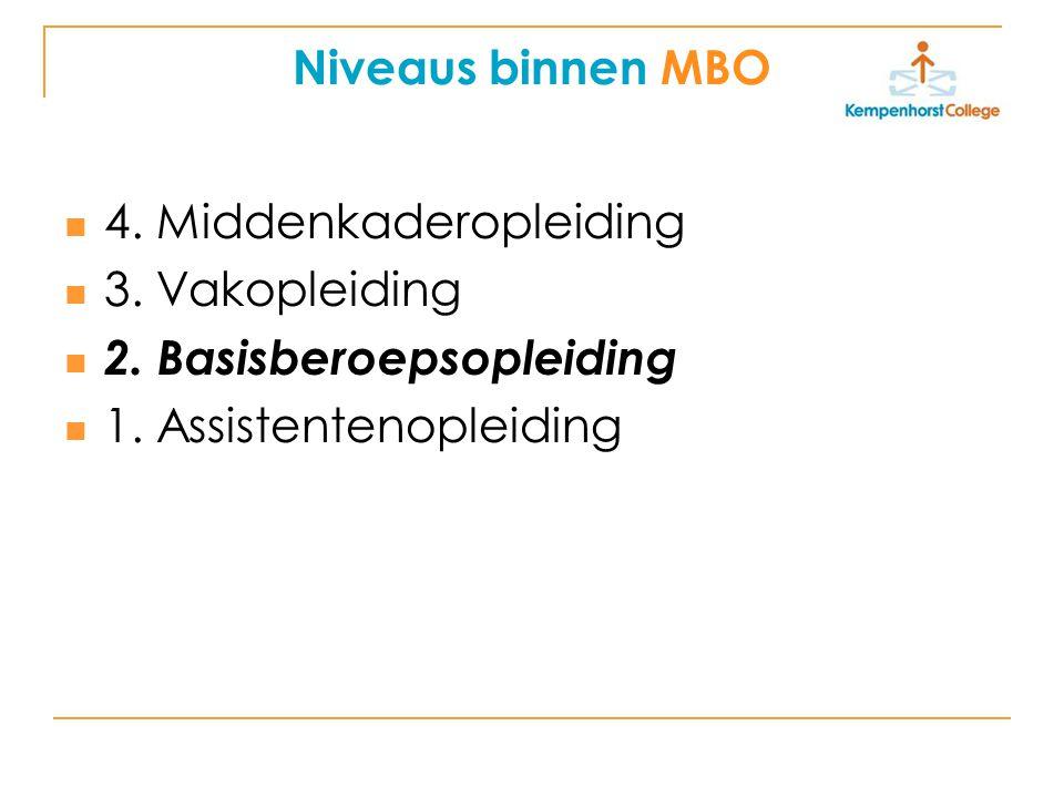 Niveaus binnen MBO 4. Middenkaderopleiding. 3. Vakopleiding.